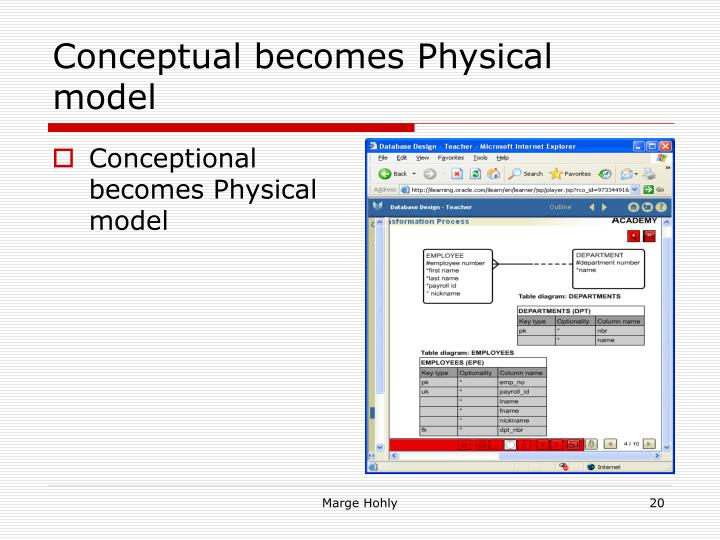 Conceptional becomes Physical model