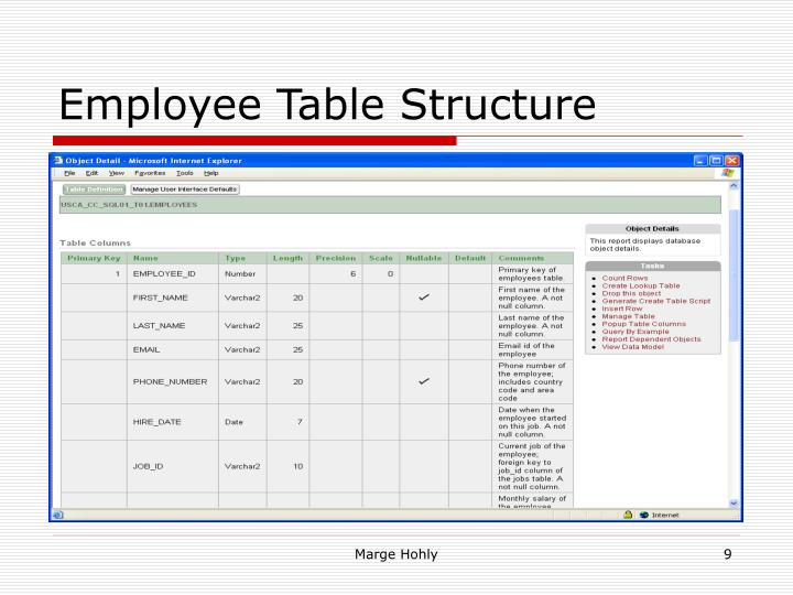 Employee Table Structure