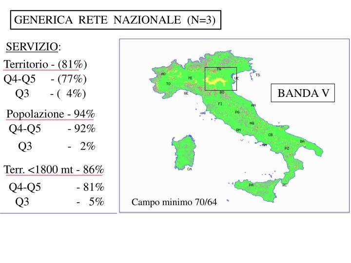 Territorio - (81%)
