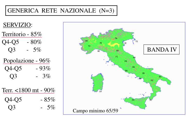 Territorio - 85%