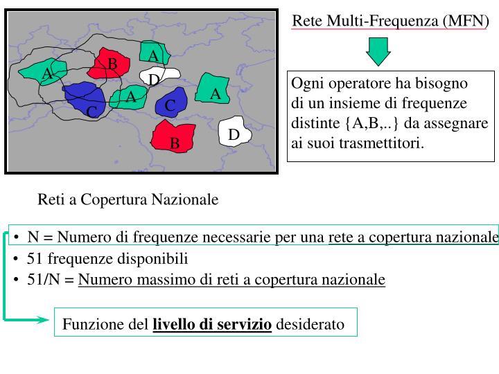 Rete Multi-Frequenza (MFN)