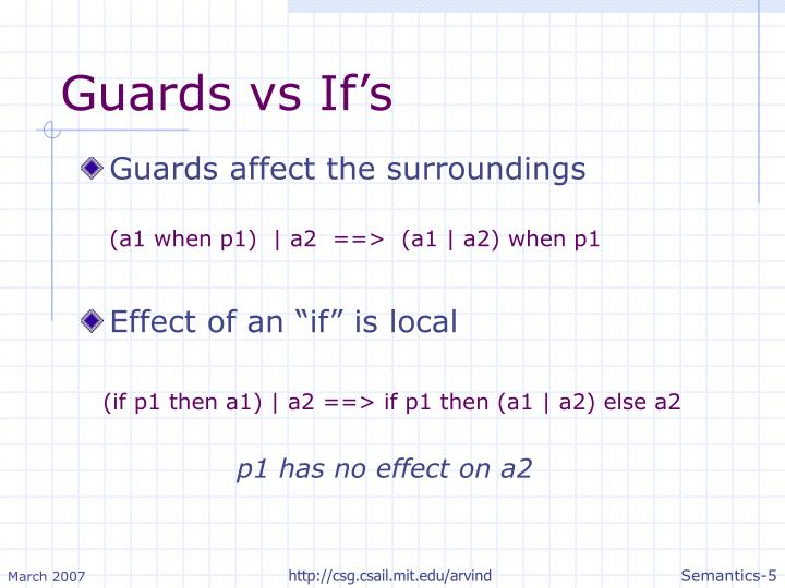 Guards vs If's