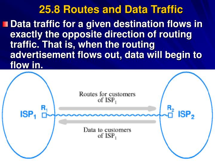 25.8 Routes and Data Traffic