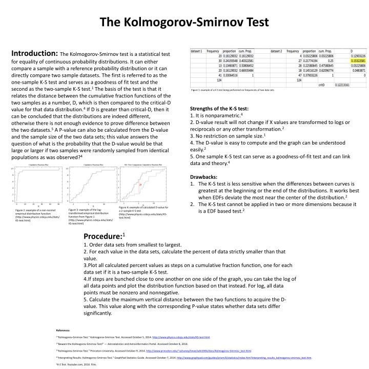 The kolmogorov smirnov test