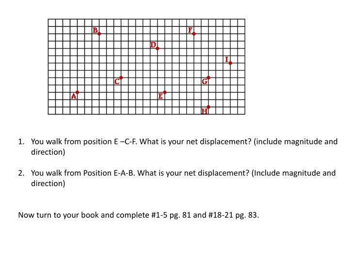 You walk from position E –C-F. What is your net displacement? (include magnitude and direction)