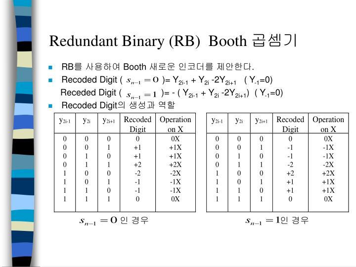 Redundant Binary (RB)  Booth