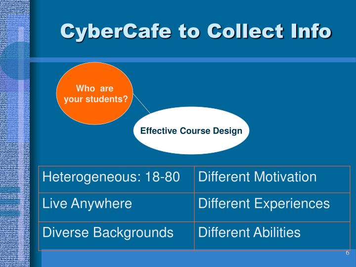 CyberCafe to Collect Info