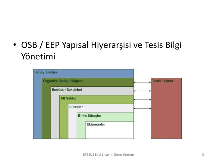 OSB / EEP Yapısal Hiyerarşisi ve Tesis Bilgi Yönetimi