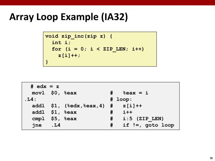 Array Loop