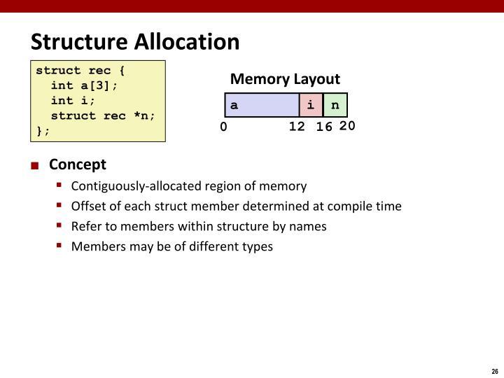 Structure Allocation