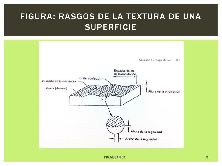 Figura: Rasgos de la textura de una superficie