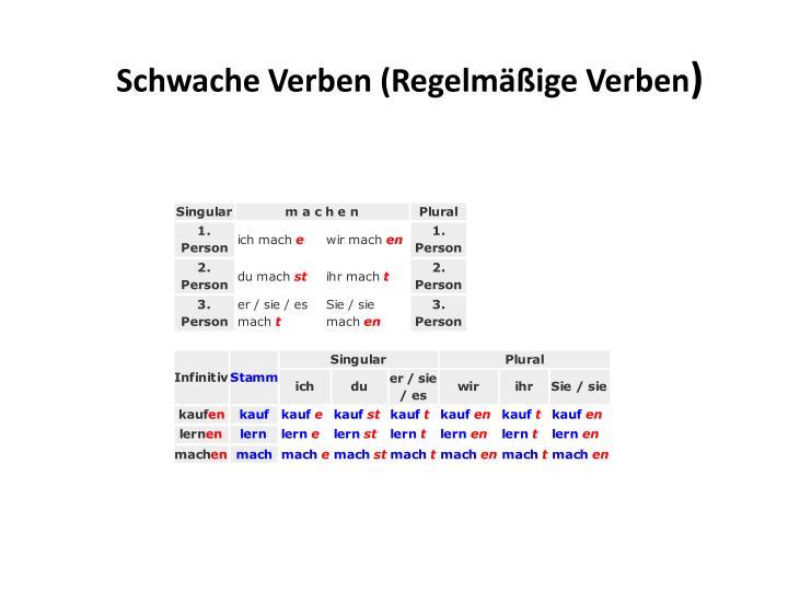 Schwache Verben (Regelmäßige Verben