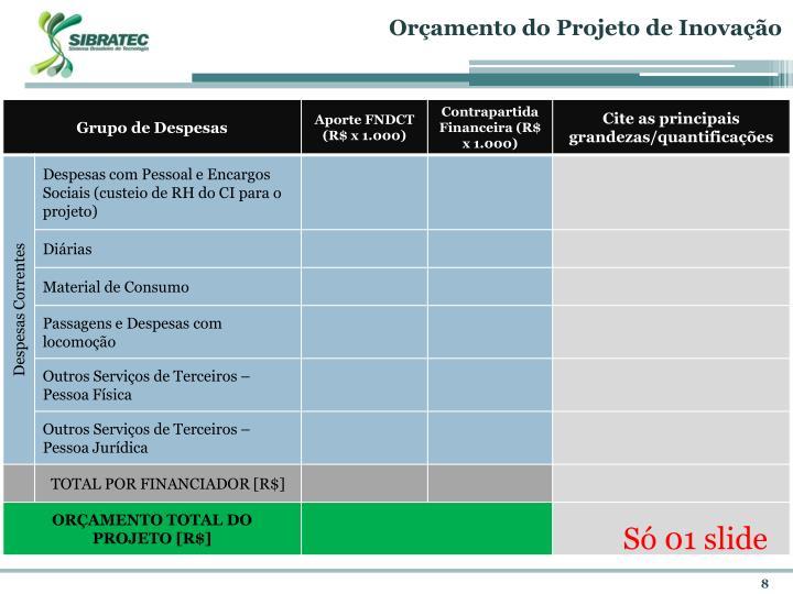 Orçamento do Projeto