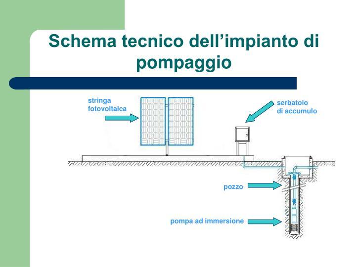 Schema tecnico dell'impianto di pompaggio