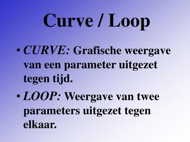 Curve / Loop