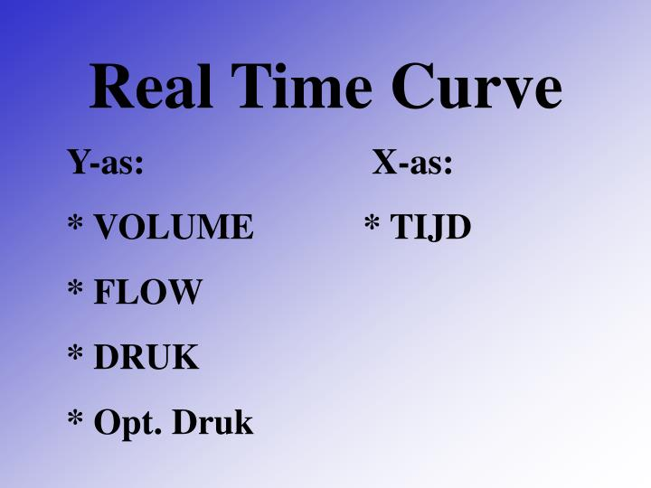 Real Time Curve