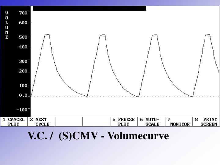 V.C. /  (S)CMV - Volumecurve