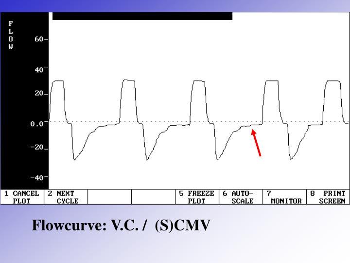 Flowcurve: V.C. /  (S)CMV