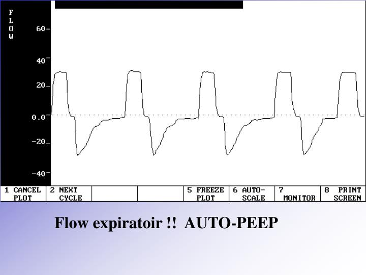 Flow expiratoir !!  AUTO-PEEP