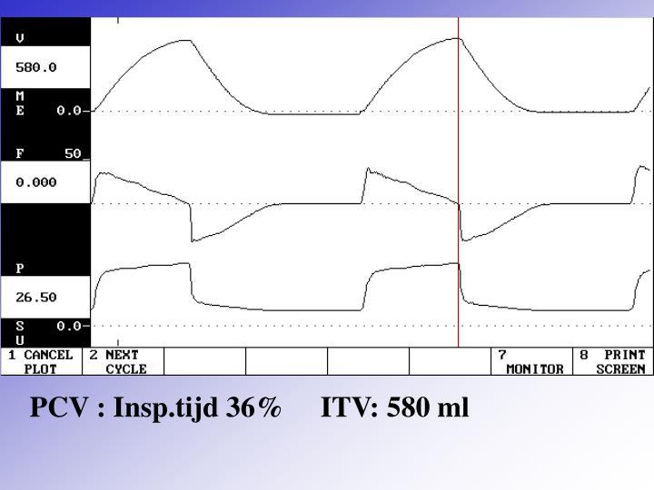 PCV : Insp.tijd 36%     ITV: 580 ml
