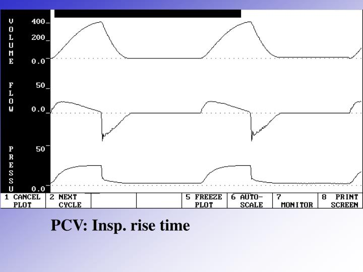 PCV: Insp. rise time