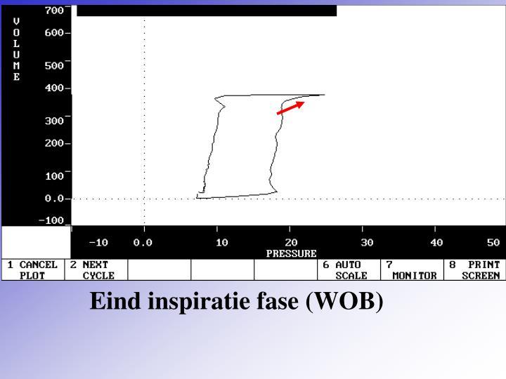 Eind inspiratie fase (WOB)