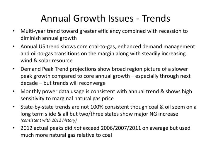 Annual Growth Issues - Trends