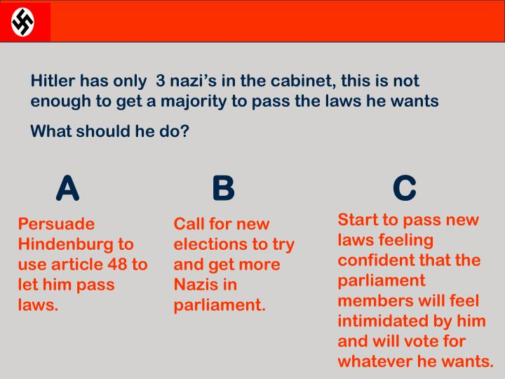 Hitler has only  3 nazi's in the cabinet, this is not enough to get a majority to pass the laws he wants