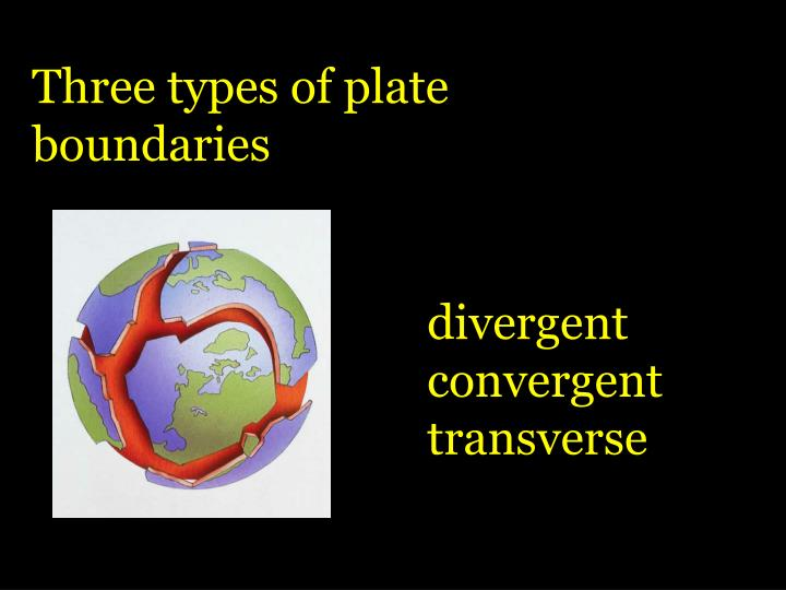 Three types of plate