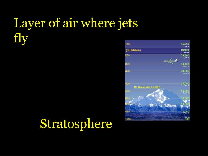 Layer of air where jets