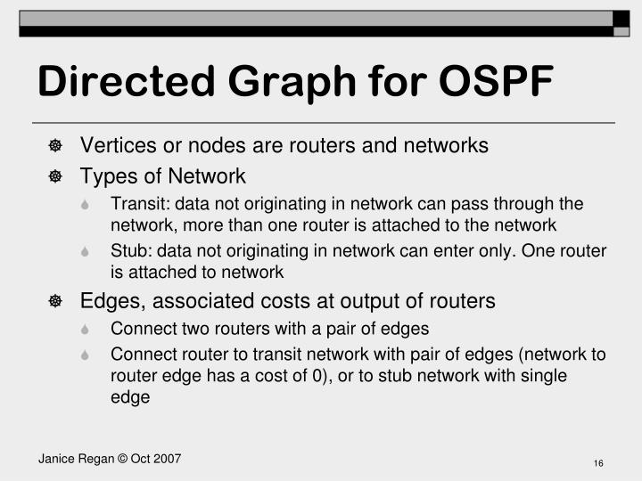 Directed Graph for OSPF