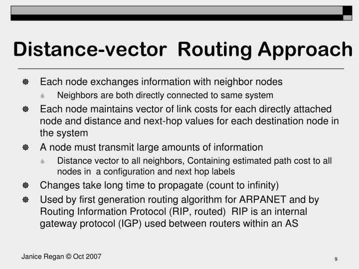 Distance-vector  Routing Approach