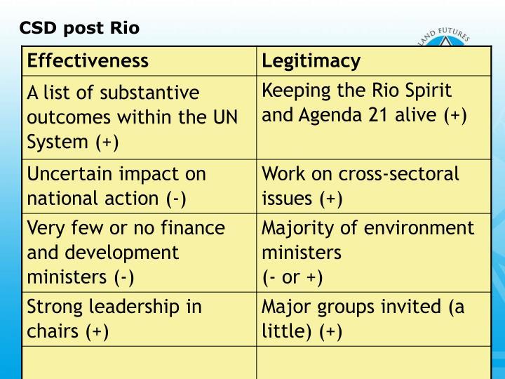 CSD post Rio