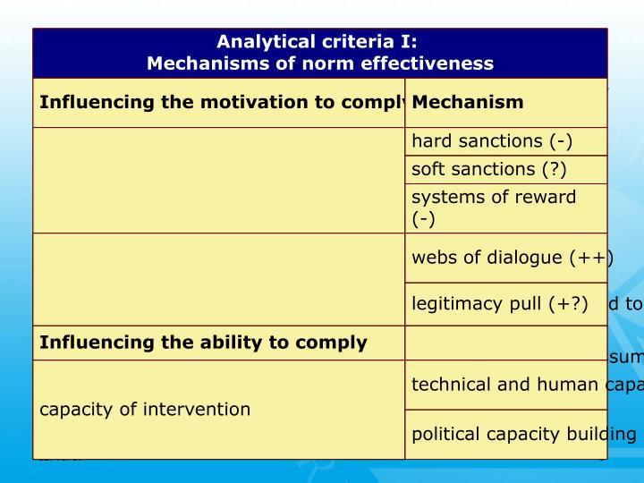 Analytical criteria I: