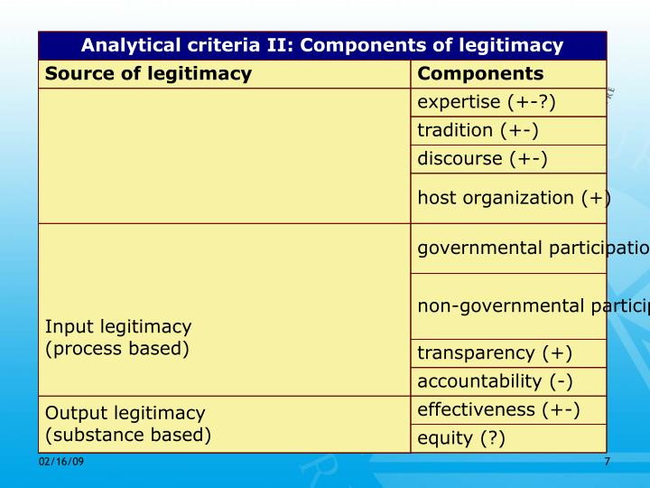 Analytical criteria II: Components of legitimacy