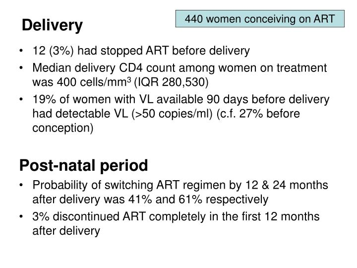 440 women conceiving on ART