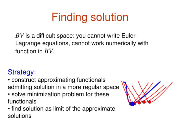Finding solution
