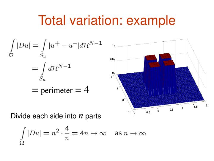 Total variation: example