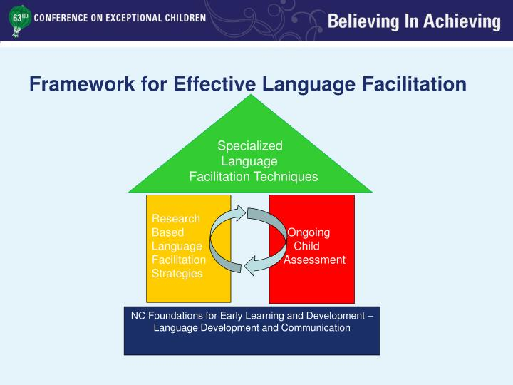 Framework for Effective Language Facilitation