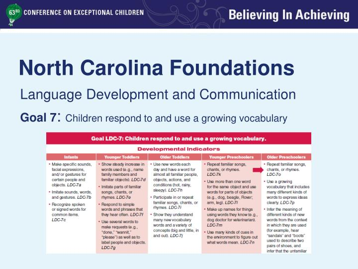 North Carolina Foundations