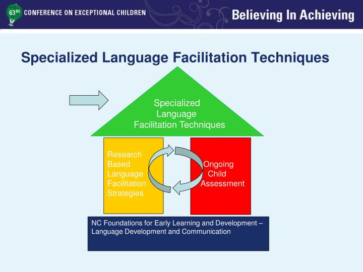 Specialized Language Facilitation Techniques