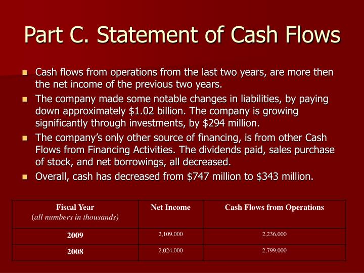 Part C. Statement of Cash Flows
