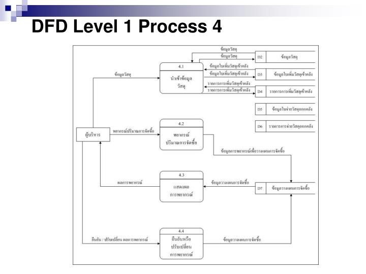 DFD Level 1 Process 4