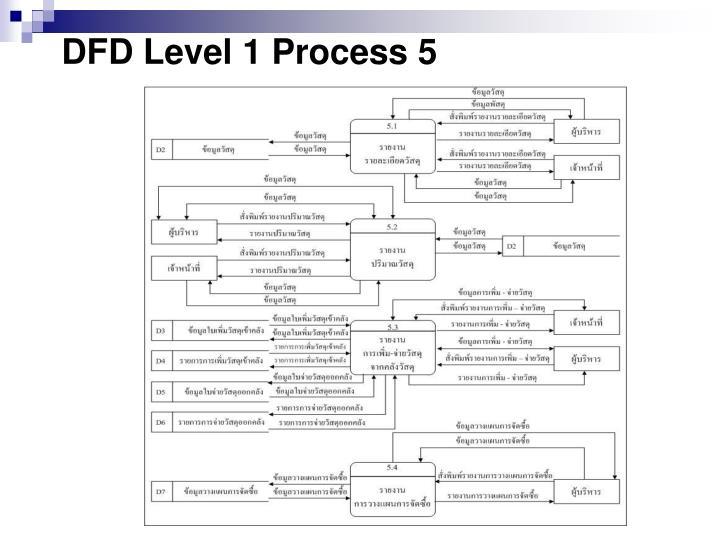 DFD Level 1 Process 5