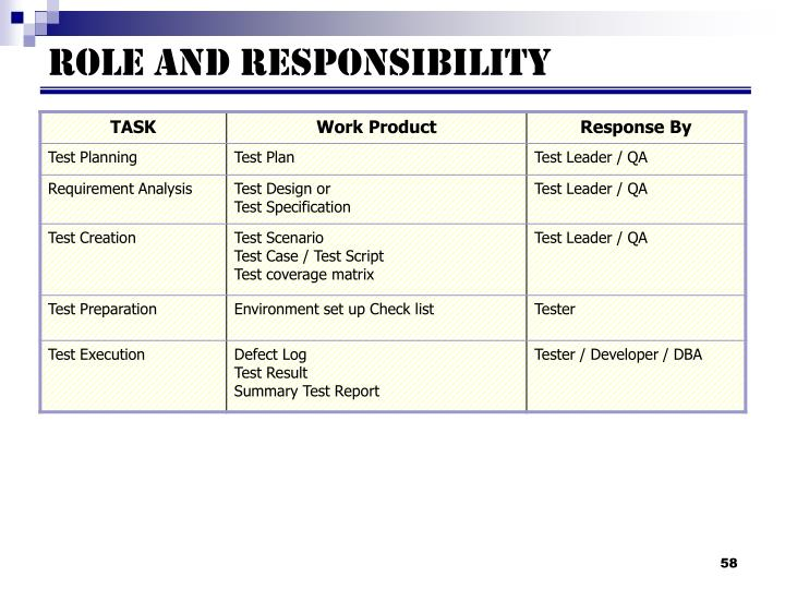 ROLE AND RESPONSIBILITY