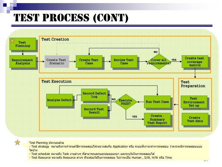 Test Process (cont)