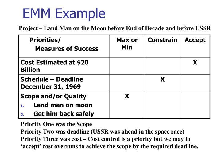 EMM Example