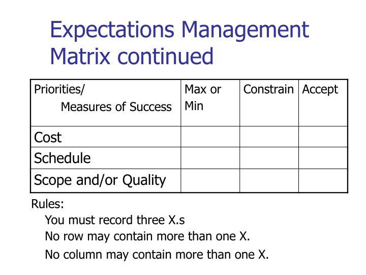 Expectations Management Matrix continued