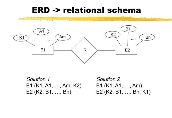 ERD -> relational schema