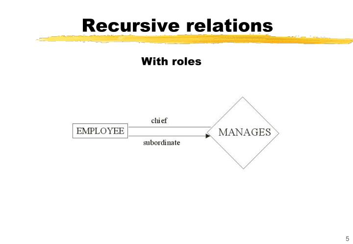 Recursive relations